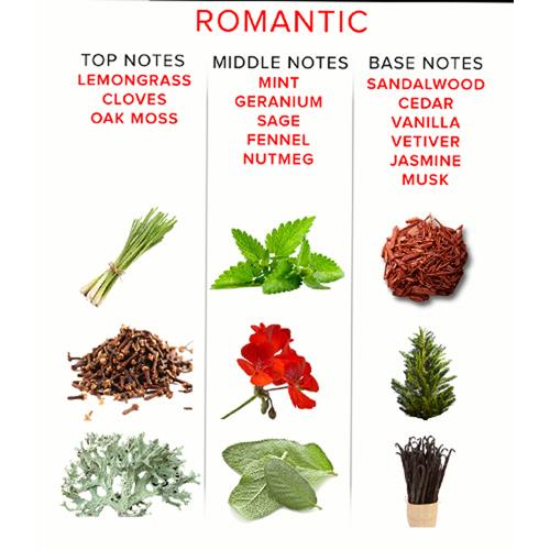EOL Body Spray Romantic Man Tot Vrouw - 10 ml #7