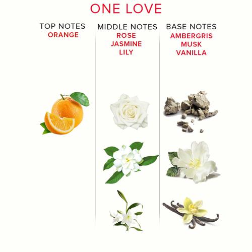 Eye Of Love Bodyspray 10 ml Vrouw Tot Man - ONE LOVE #7